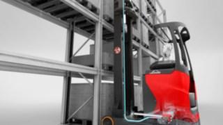 Grafika systému Dynamic Mast Control