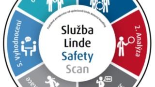 Linde_Safety_Scan